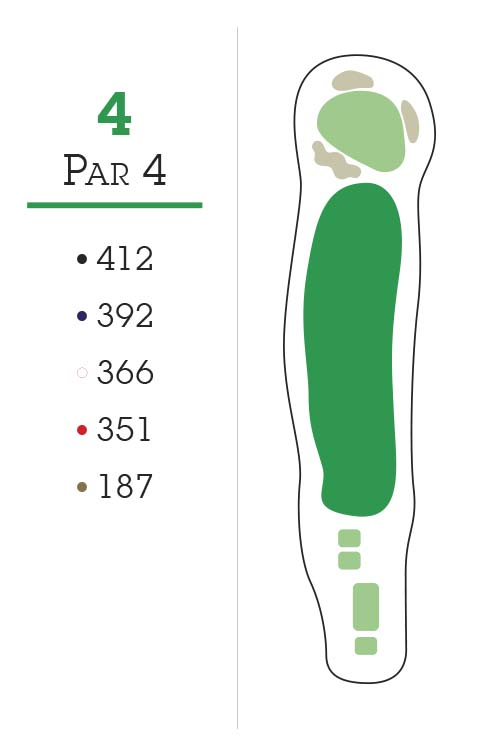 Missoula Country Club Golf Course Hole 4 Layout