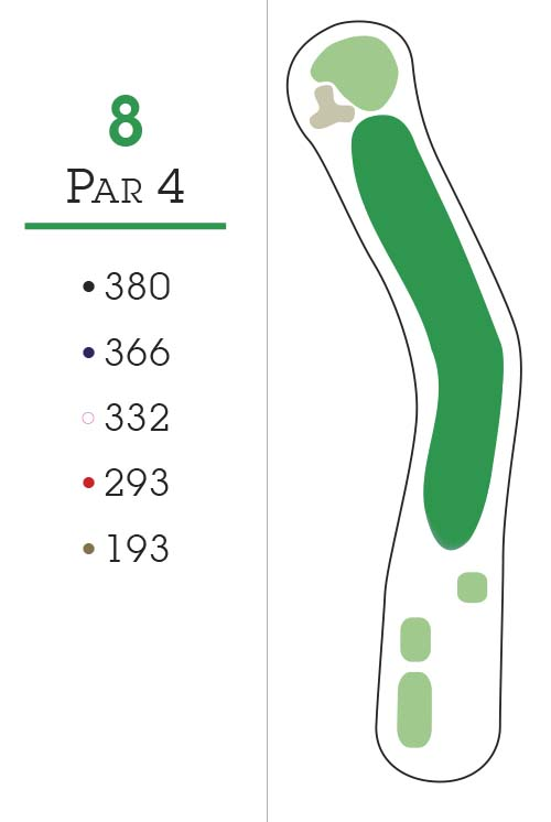 Missoula Country Club Golf Course Hole 8 Layout